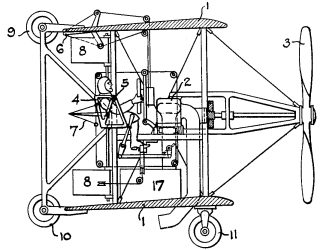 Prototypes as well Early 20Helicopter 20Technology besides Action Man Cartoon in addition Early Flying Machine Patents together with Before 1800. on helicopter invention